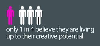creativity-poster